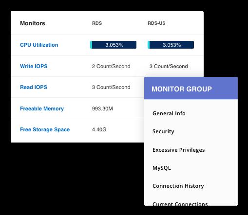 600+ Best Monitors & Advisors