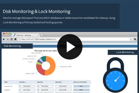 Monitoring MySQL and MariaDB databases with MONyog
